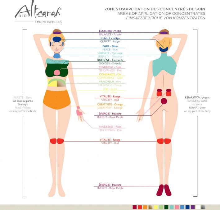 Parfum Roll on Bio 5 ml Rosa Altearah ✓ Angenehme Düfte ätherischer Bio-Öle und unser Geruchsempfinden lösen Emotionen aus, die verbunden mit unseren Erfahrungen und tief in uns verankert sind. ✓ Anwendungsfreundliche Wellness- und Aromakosmetik von ALTEARAH in 14 Farben für Zuhause.